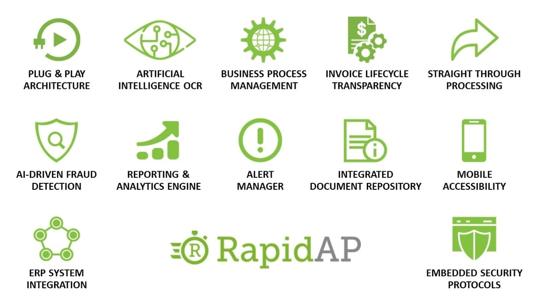 Rapid Accounts Payable Solutions Icons