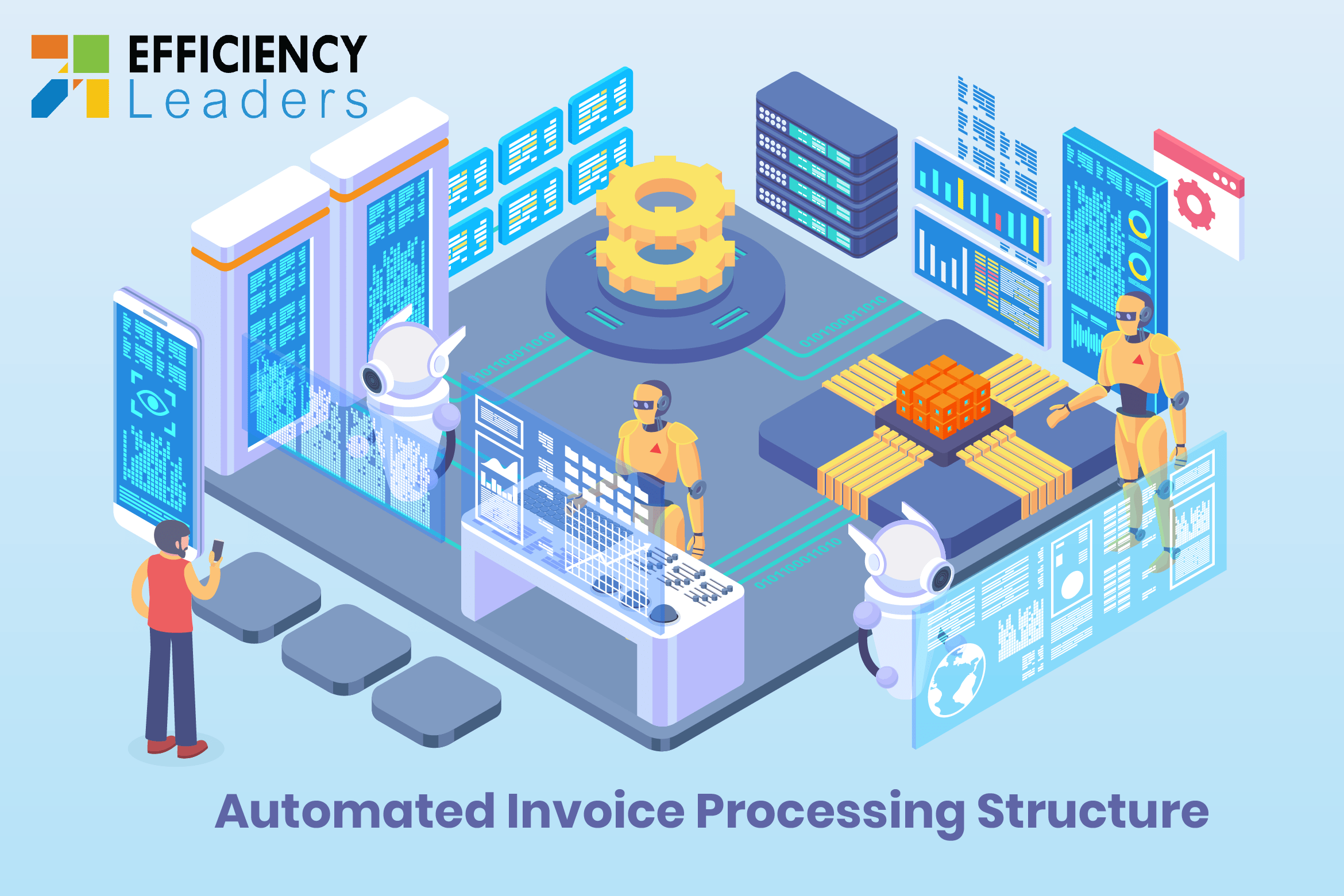 The Automated Invoice Processing Structure