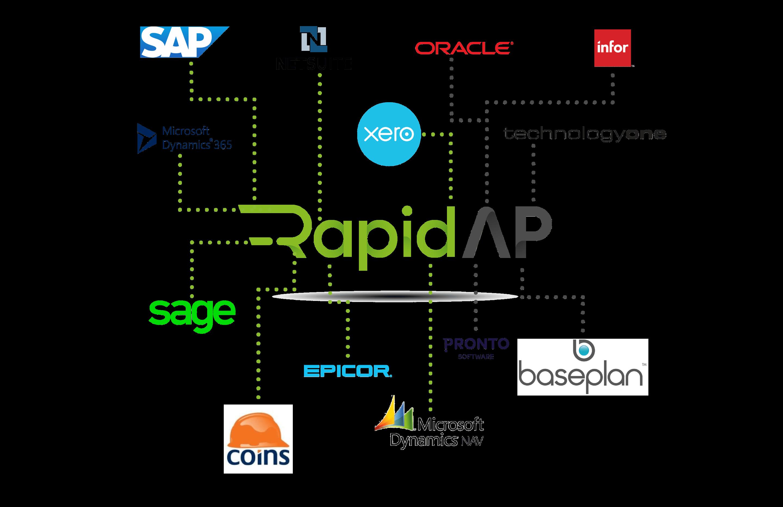 RapidAP integrations